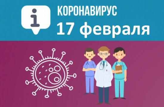 В Севастополе за сутки выявлено 75 новых заболевших COVID-19