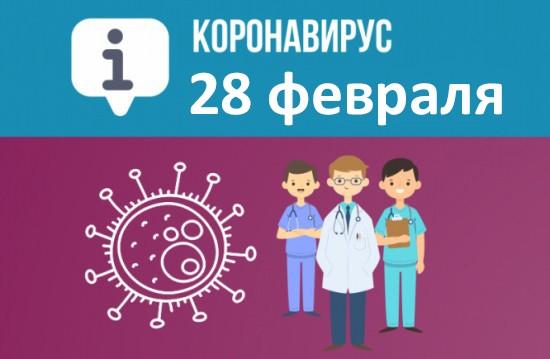 Оперативная сводка по коронавирусу в Севастополе на 28 февраля