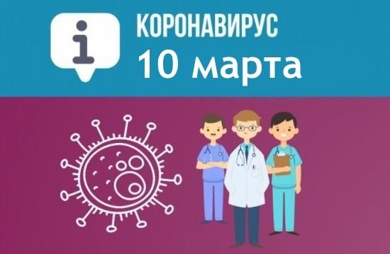 Оперативная сводка по коронавирусу в Севастополе на 10 марта