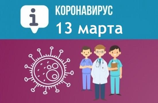 Оперативная сводка по коронавирусу в Севастополе на 13 марта