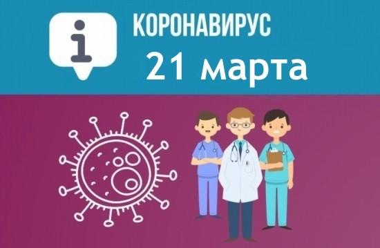 Оперативная сводка по коронавирусу в Севастополе на 21 марта
