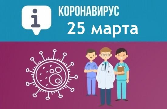 Оперативная сводка по коронавирусу в Севастополе на 25 марта