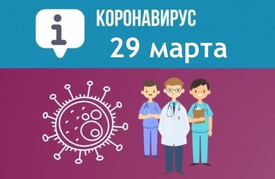 Оперативная сводка по коронавирусу в Севастополе на 29 марта
