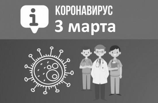 За сутки в Севастополе выявили 54 новых случая коронавируса
