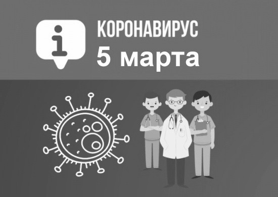 Оперативная сводка по коронавирусу в Севастополе на 5 марта