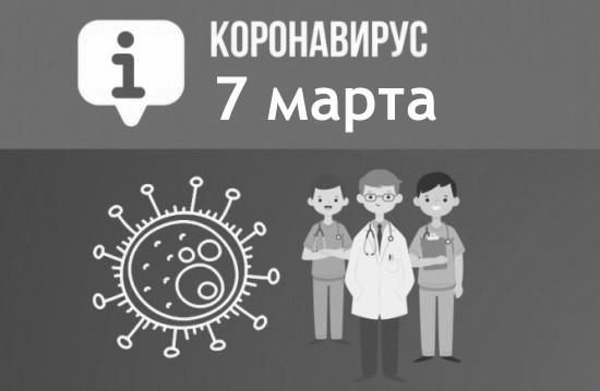 Оперативная сводка по коронавирусу в Севастополе на 7 марта