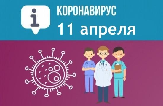 За сутки в Севастополе коронавирусом заболели 32 человека, один умер