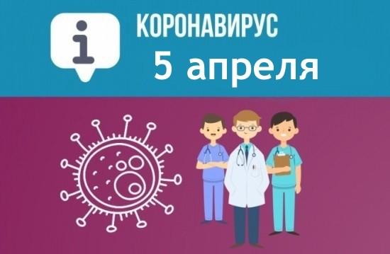 Оперативная сводка по коронавирусу в Севастополе на 5 апреля