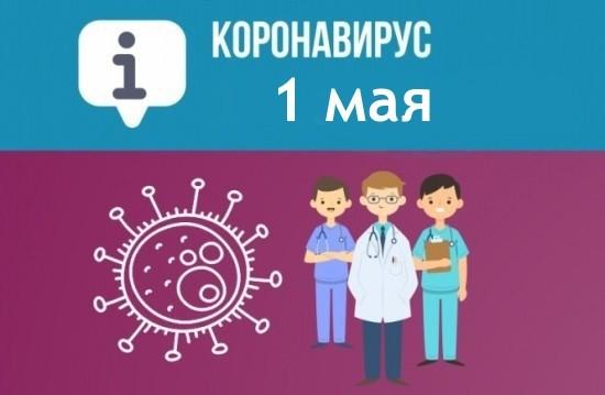 Оперативная сводка по коронавирусу в Севастополе на 1 мая