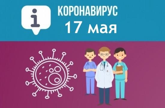 Оперативная сводка по коронавирусу в Севастополе на 17 мая