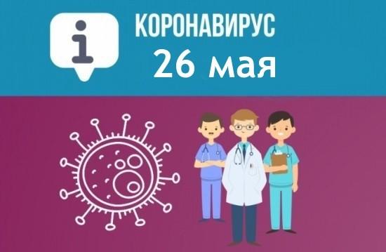 Оперативная сводка по коронавирусу в Севастополе на 26 мая