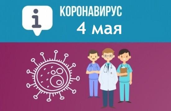 Оперативная сводка по коронавирусу в Севастополе на 4 мая