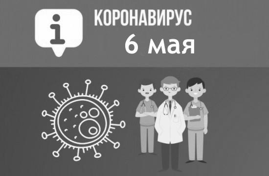 Оперативная сводка по коронавирусу в Севастополе на 6 мая