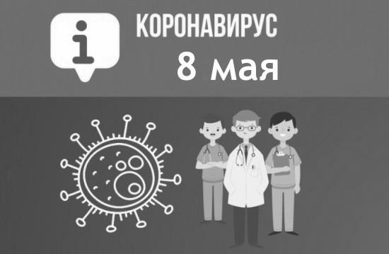 Оперативная сводка по коронавирусу в Севастополе на 8 мая