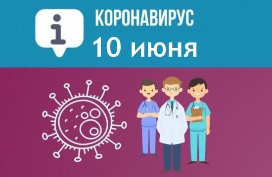 Оперативная сводка по коронавирусу в Севастополе на 10 июня