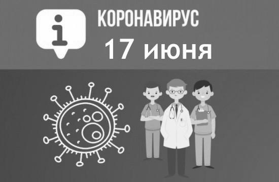 За сутки в Севастополе коронавирусом заболели 49 человек