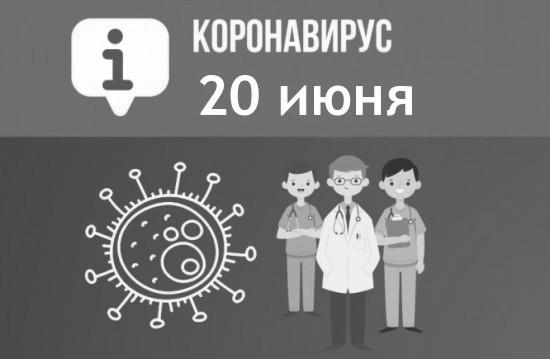 За сутки в Севастополе коронавирусом заболели 66 человек