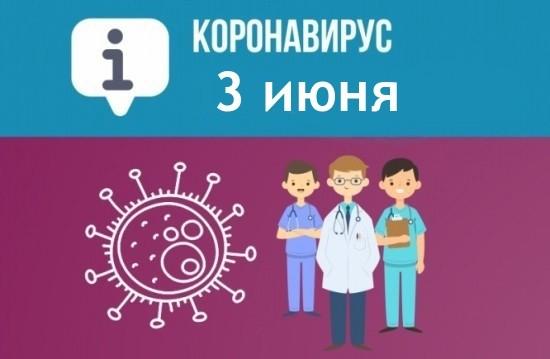 Оперативная сводка по коронавирусу в Севастополе на 3 июня