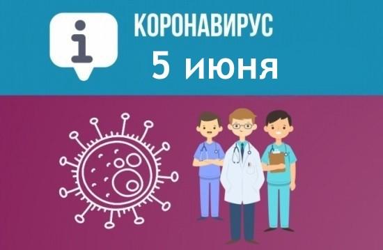 Оперативная сводка по коронавирусу в Севастополе на 5 июня