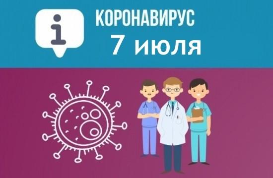 Коронавирус в Севастополе за сутки подтвержден у 117 человек