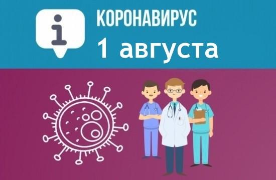 За сутки в Севастополе коронавирусом заболели 159 человек