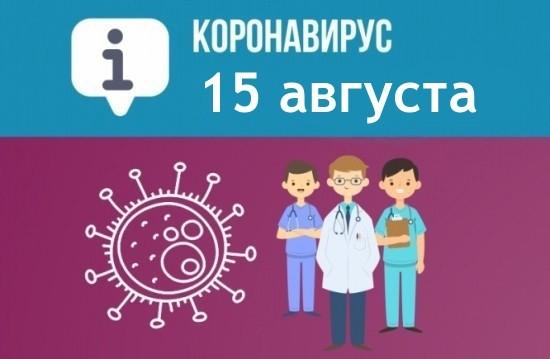 Оперативная сводка по коронавирусу в Севастополе на 15 августа