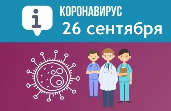 За сутки в Севастополе выявили 145 новых случаев COVID-19